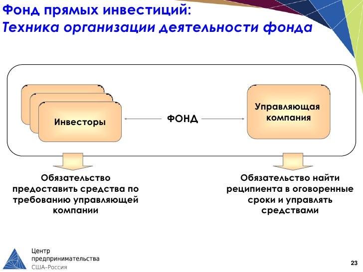 Фонд прямых инвестиций:Техника организации деятельности фонда                                        Управляющая          ...