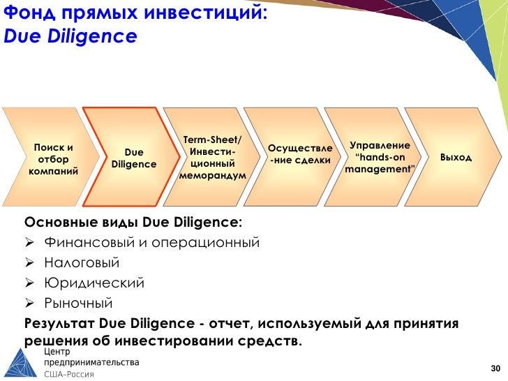 Фонд прямых инвестиций:Due Diligence                          Term-Sheet/   Поиск и                              Осуществл...