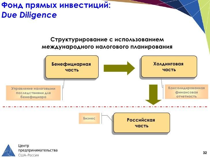 Фонд прямых инвестиций:Due Diligence                  Структурирование с использованием                международного нало...