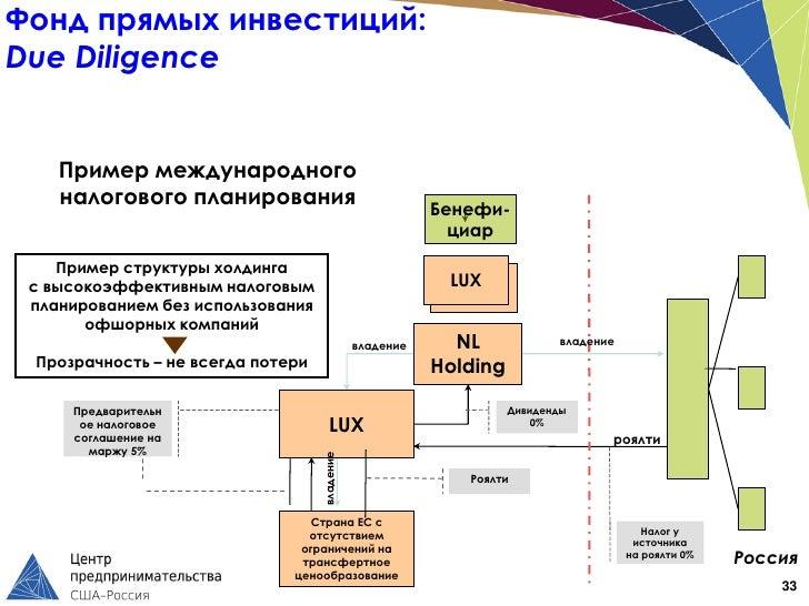 Фонд прямых инвестиций:Due Diligence    Пример международного    налогового планирования                              Бене...