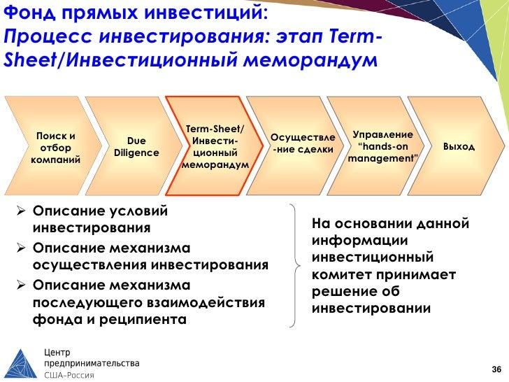 Фонд прямых инвестиций:Процесс инвестирования: этап Term-Sheet/Инвестиционный меморандум                          Term-She...