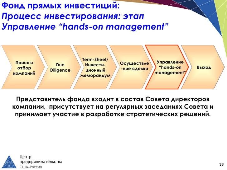 """Фонд прямых инвестиций:Процесс инвестирования: этапУправление """"hands-on management""""                          Term-Sheet/  ..."""