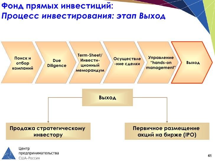 Фонд прямых инвестиций:Процесс инвестирования: этап Выход                          Term-Sheet/   Поиск и                  ...