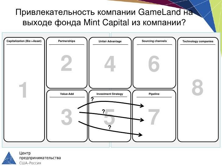 Привлекательность компании GameLand на       выходе фонда Mint Capital из компании?Capitalization (Biz->Asset)   Partnersh...