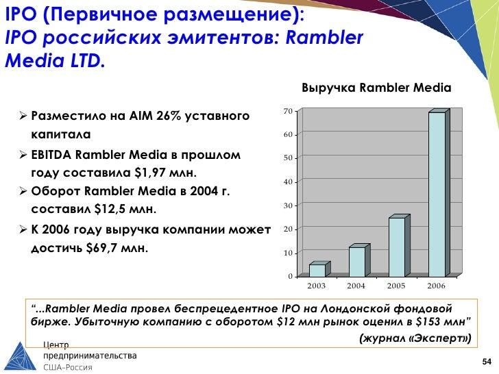 IPO (Первичное размещение):IPO российских эмитентов: RamblerMedia LTD.                                               Выруч...
