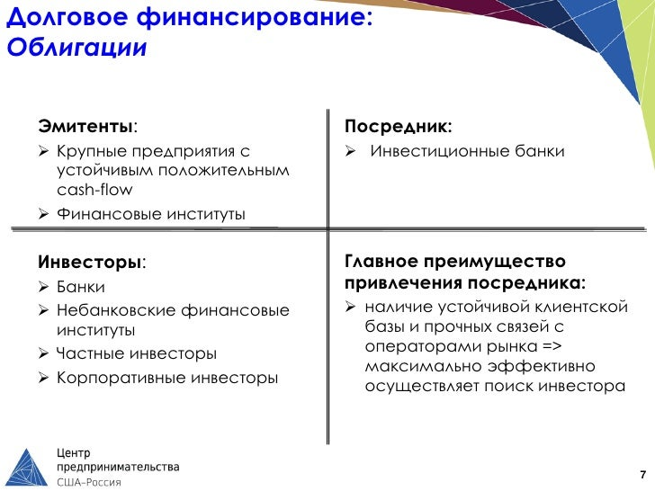 Долговое финансирование:Облигации  Эмитенты:                    Посредник:   Крупные предприятия с       Инвестиционные ...