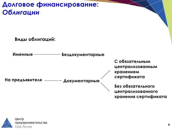 Долговое финансирование:Облигации    Виды облигаций:   Именные            Бездокументарные                                ...