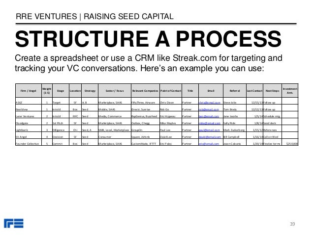 STRUCTURE A PROCESS RRE VENTURES | RAISING SEED CAPITAL Create a spreadsheet or use a CRM like Streak.com for targeting an...