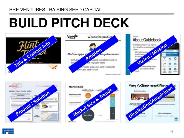 BUILD PITCH DECK RRE VENTURES   RAISING SEED CAPITAL 46