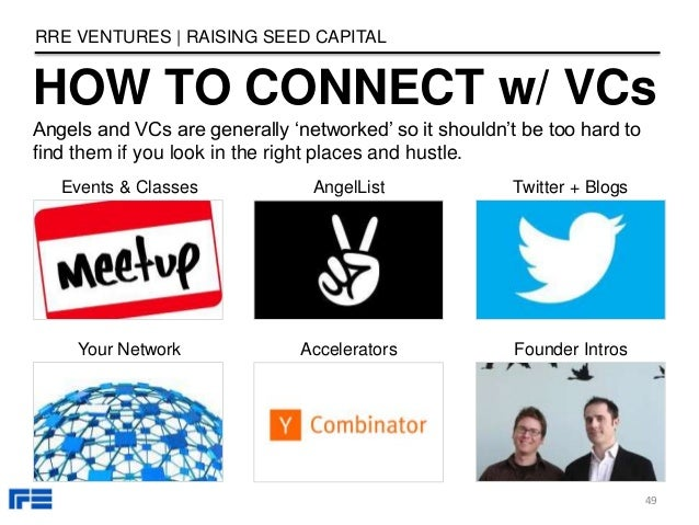 HOW TO CONNECT w/ VCs Events & Classes AngelList Venture Capital Your Network Accelerators Twitter + Blogs RRE VENTURES   ...