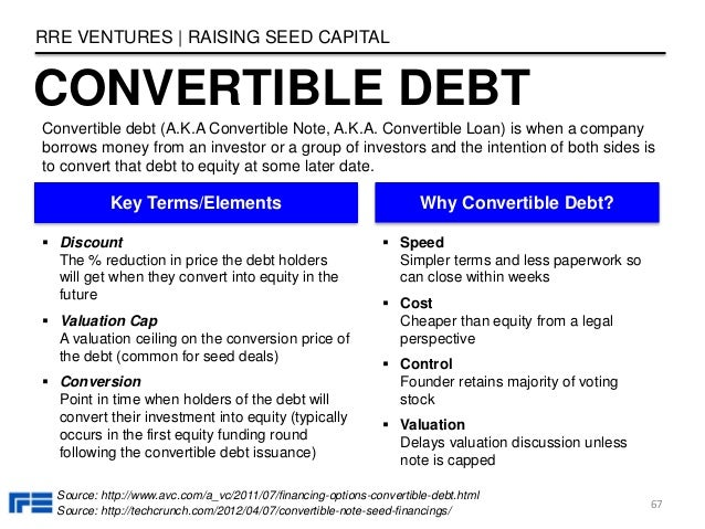 CONVERTIBLE DEBT RRE VENTURES   RAISING SEED CAPITAL 67 Source: http://www.avc.com/a_vc/2011/07/financing-options-converti...