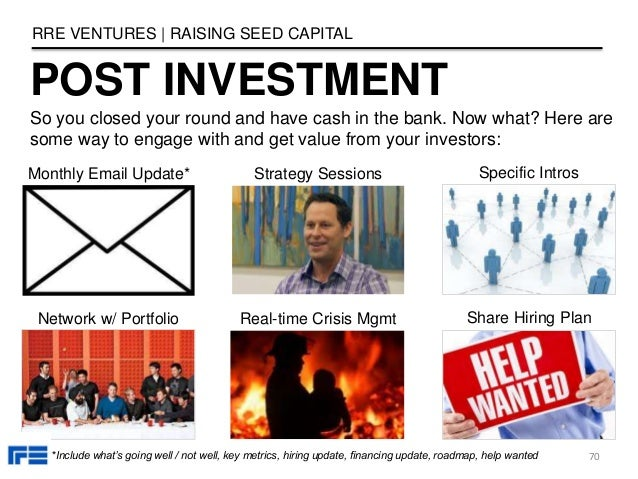 Monthly Email Update* Strategy Sessions Network w/ Portfolio Real-time Crisis Mgmt Share Hiring Plan POST INVESTMENT RRE V...