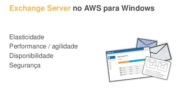 Exchange Server no AWS para Windows Elasticidade Performance / agilidade Disponibilidade Segurança