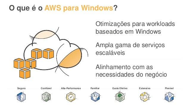 Flexível O que é o AWS para Windows? Seguro Confiável Alta-Performance Familiar Custo Efetivo Extensivo Otimizações para w...