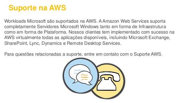 Suporte na AWS Workloads Microsoft são suportados na AWS. A Amazon Web Services suporta completamente Servidores Microsoft...