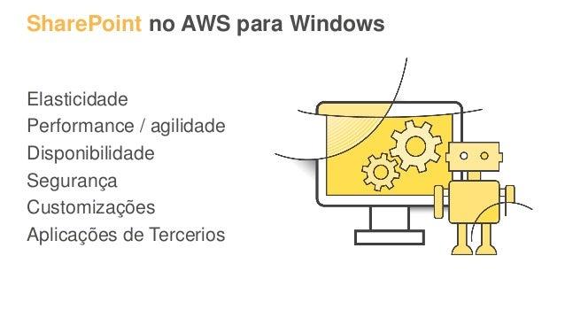 SharePoint no AWS para Windows Elasticidade Performance / agilidade Disponibilidade Segurança Customizações Aplicações de ...