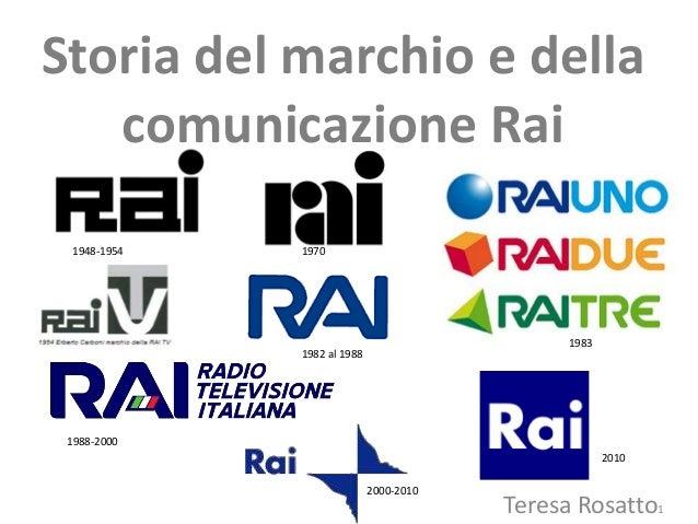 Storia del marchio e della comunicazione Rai Teresa Rosatto1 2010 2000-2010 1988-2000 1982 al 1988 1970 1983 1948-1954