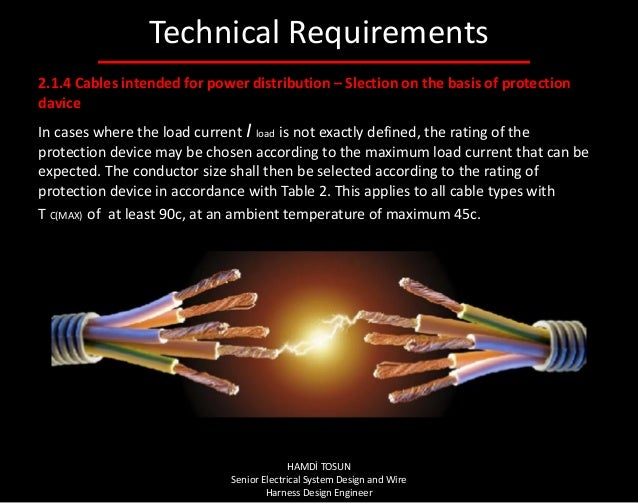 Wiring Harness Design Engineer : Types of wiring harness diagram images