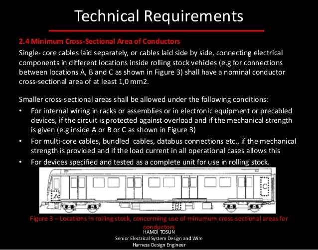 Raiway applications rolling stock rules for installation of wire harn…