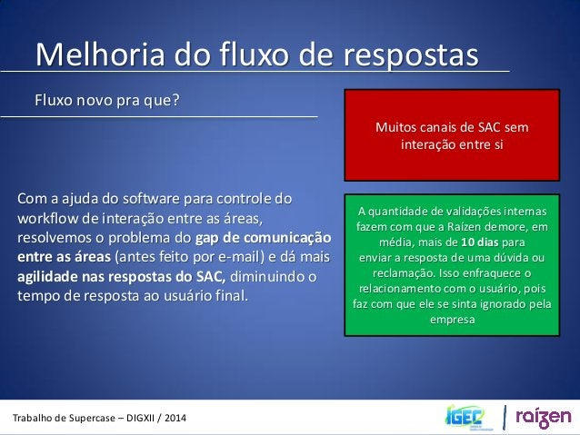 Auditoria dos Monitoramentos  Trabalho de Supercase – DIGXII / 2014  Implantação de um software que melhore o fluxo de res...