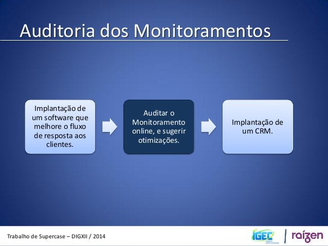 """Auditoria dos Monitoramentos  Trabalho de Supercase – DIGXII / 2014  •Monitoramento Postos Shell  •Palavra-chave: """"Posto S..."""