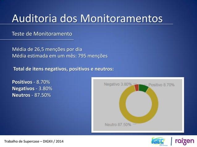 Auditoria dos Monitoramentos  Trabalho de Supercase – DIGXII / 2014  Tipos de mensagens mais comuns: -Check in no 4Square ...