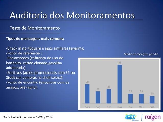 Auditoria dos Monitoramentos  Trabalho de Supercase – DIGXII / 2014  Monitoramento da Fan Page da Shell Global Palavra-cha...