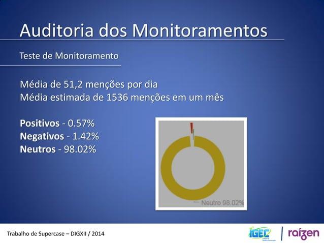 Auditoria dos Monitoramentos  Trabalho de Supercase – DIGXII / 2014  Tipos de mensagens mais comuns: -Poluição e danos ao ...