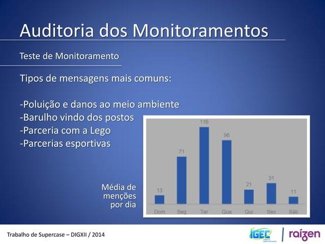 Auditoria dos Monitoramentos  Trabalho de Supercase – DIGXII / 2014  Considerações sobre o Monitoramento  No monitoramento...