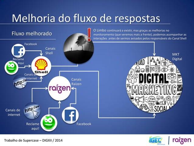 Melhoria do fluxo de respostas  Trabalho de Supercase – DIGXII / 2014  Fluxo Melhorado  Área responsável  Banco de respost...