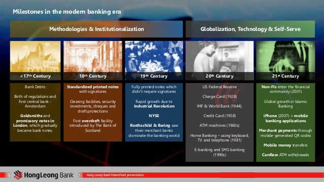 Milestones in the modern banking era  Methodologies & Institutionalization  <17th Century 18th Century 19th Century  Bank ...