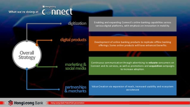 Overall  Strategy  digitization  digital products  marketing &  social media  partnerships  & merchants  Enabling and expa...