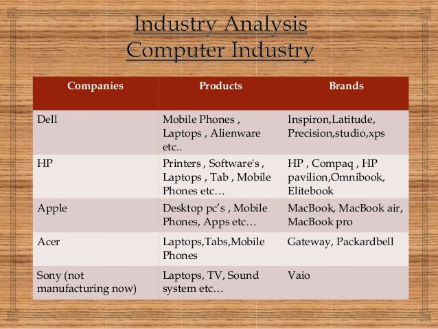 Industry analysis of hp based on michael porters 5 forces model