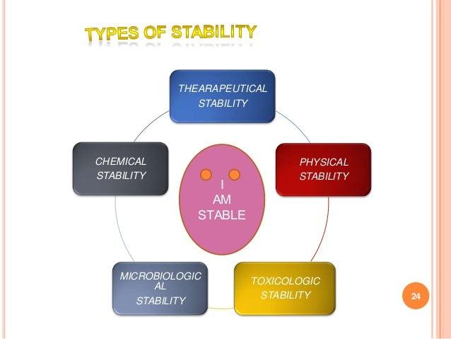 Usp stability study