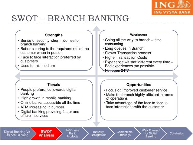 banking branch feasibility study business Free essays on feasibility study befor establishing a new bank branch in pakistan for students use our papers to help you with yours 1 - 30.