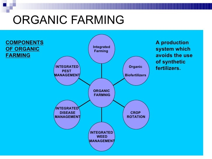 advantages and disadvantages of organic farming Organic farming organic farming does not use chemical fertilisers or feed additives for livestock it relies upon more natural forms of farming such as biological pest control and crop.