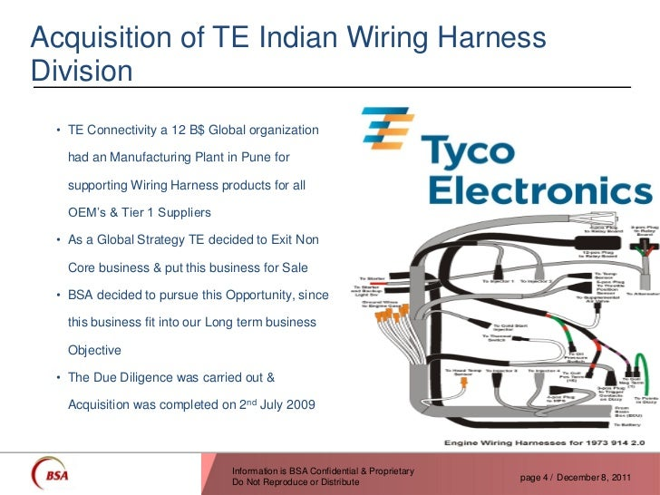 rajesh srinivasan as director bsa corporation wiring harness division 4 728?cb=1323842859 rajesh srinivasan as director @ bsa corporation wiring harness divisi wiring harness diagram at fashall.co