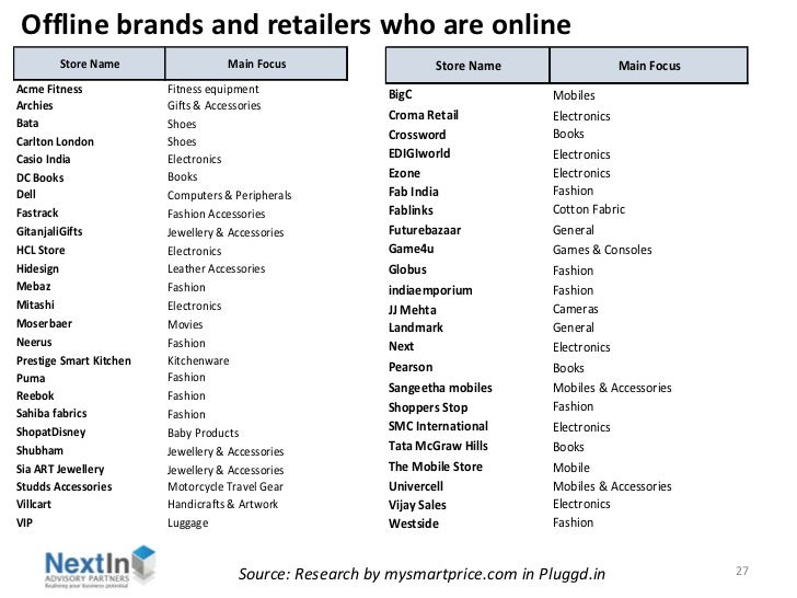 Successful Online Selling Strategies For Offline Brands And Retaile