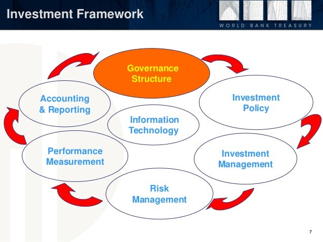 A risk management framework and model for pension investment funds reichmuth co investmentfonds agents