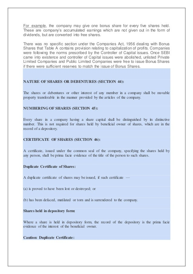 shares – Example of Share Certificate