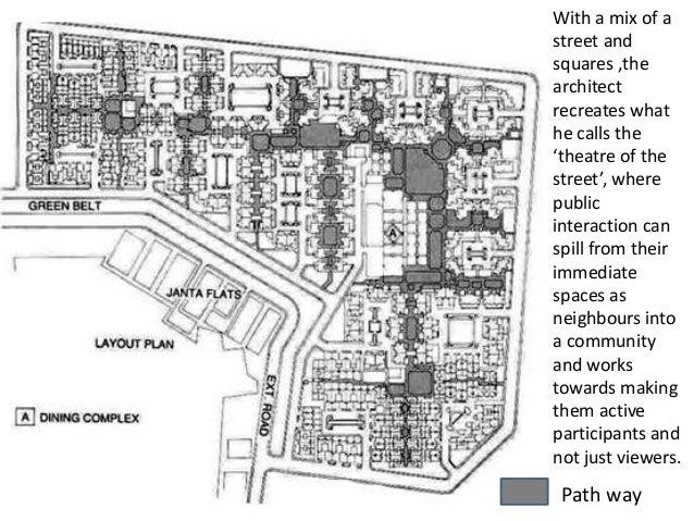 Cul De Sac Floor Plans Winsome Ideas Vastu Duplex House