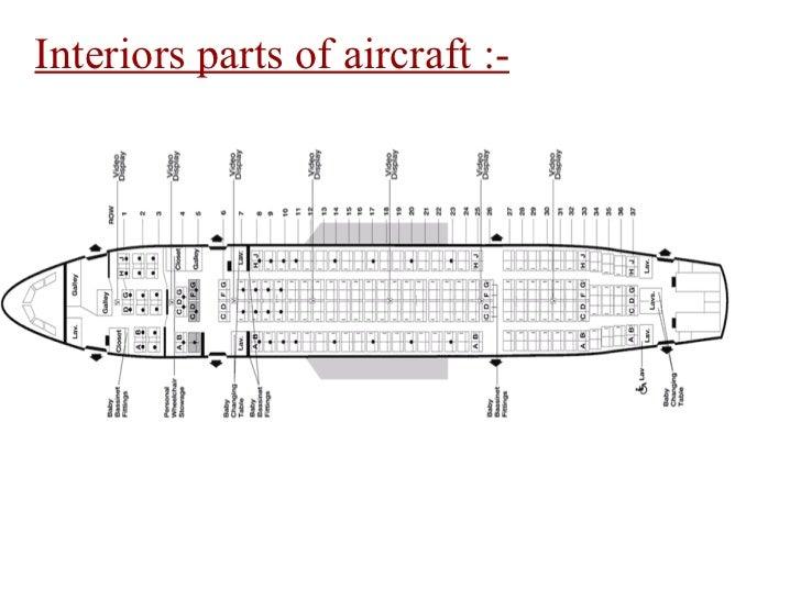 interior airplane parts