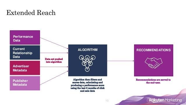 13 Extended Reach Performance Data Current Relationship Data Advertiser Metadata Publisher Metadata Algorithm then filters...
