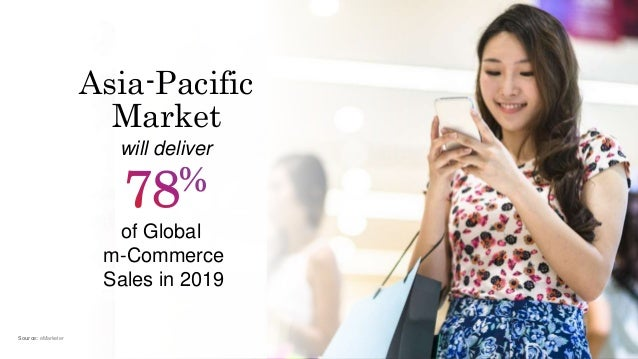 Asia-Pacific Market will deliver of Global m-Commerce Sales in 2019 Source: eMarketer