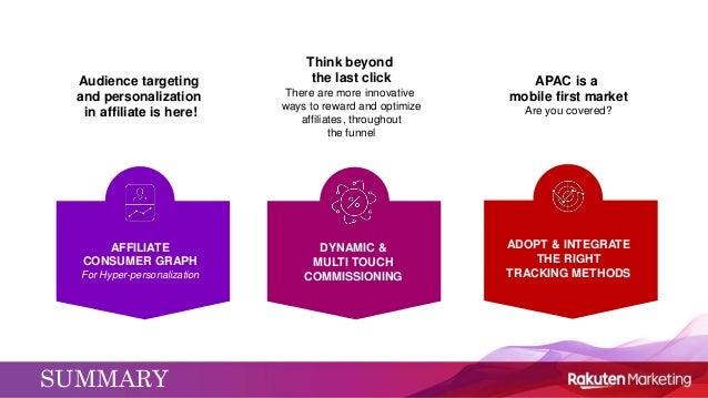 SUMMARY Audience targeting and personalization in affiliate is here! Think beyond the last click There are more innovative...