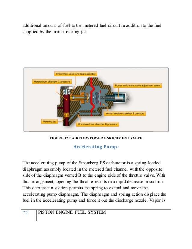 73  72 piston engine fuel