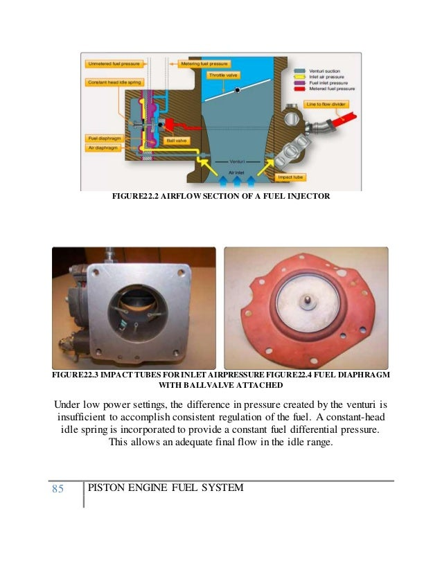 piston engine fuel system