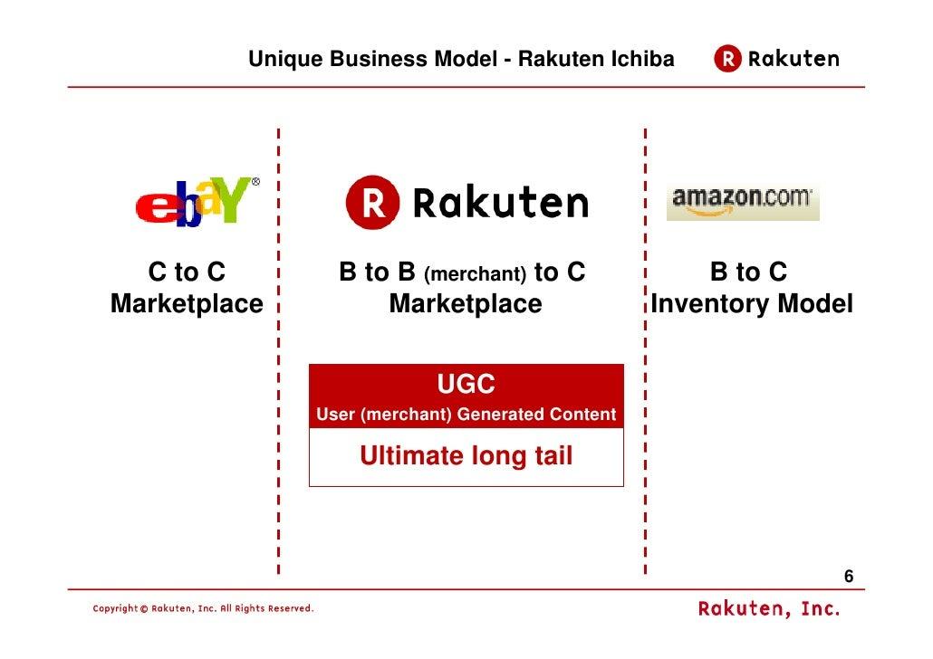 rakuten business model 2009