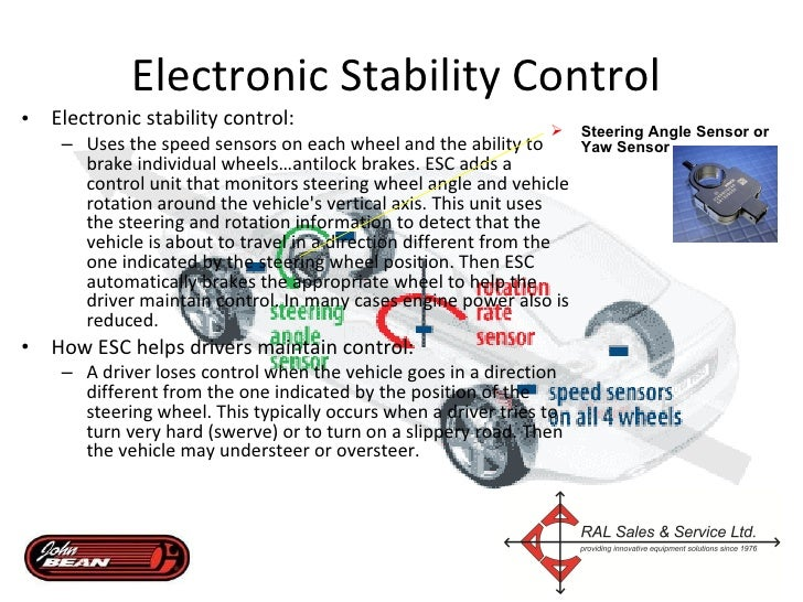 Electronic Stability Control  <ul><li>Electronic stability control:  </li></ul><ul><ul><li>Uses the speed sensors on each ...
