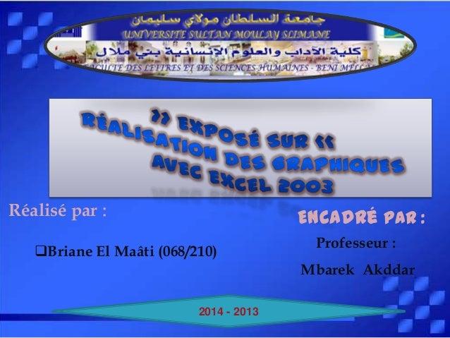 Réalisé par :Briane El Maâti (068/210)Encadré par :Professeur :Mbarek Akddar2014 - 2013